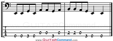how to read bass sheet music how to read bass tab a lesson for beginners