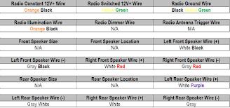 emejing 1999 ford explorer radio wiring diagram gallery images 2000 ford explorer car stereo radio wiring diagram 1999 ford explorer radio wiring diagram efcaviation com wiring Ford Explorer Car Stereo Wiring Diagram