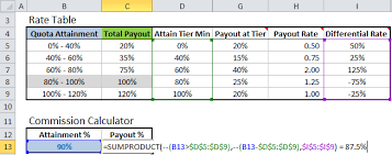 Pricing Model Excel Template Excel Formula To Calculate Commissions With Tiered Rate