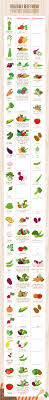 Small Picture Your Monthly Garden Calendar Garden club and Infographic