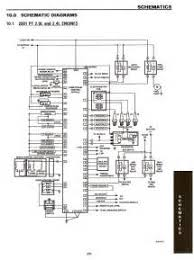 ecm wiring diagrams pt cruiser forum ecm wiring diagrams pt cruiser