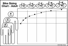 Trek Bikes Uk Sizing Guide
