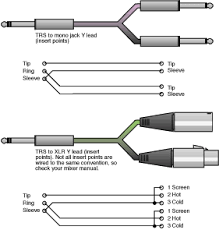 audio cables wiring