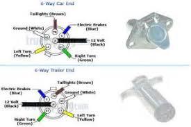 similiar 7 round plug wiring diagram keywords trailer plug wiring diagram on 4 way flat plug wiring diagram