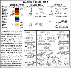 Standard 1 Resistor Values Chart Resistor And Capacitor Color Code Charts March 1955 Popular