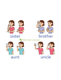 Baby Sign Language Chart Basic Baby Sign Language Chart Template Free Download