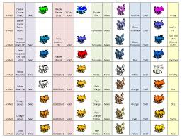 Plant Tycoon Flower Chart Mastering Farmville April 2011