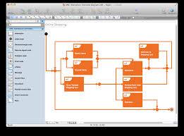 Social Media Response Dfd Flowcharts Diagramming Software