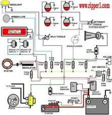 starter motor starting system how it works problems testing simplified wiring diagram motorcycle headlight motorcycle wiring motorcycle parts chinese 4 wheeler