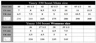 Yeezy Womens Size Chart Yeezy Boost 350 V2 Womens Sizing Adidas Nmb Adidas Yeezy