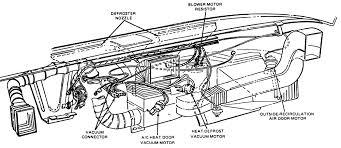 e ac blower motor wiring diagram repalcement parts motor zicars blower motor wiring diagram besides ford blower motor wiring diagram