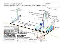 auto gate wiring diagram pdf example electrical wiring diagram \u2022 Nordyne Thermostat Wiring Diagram at Nordyne Motors Wiring Diagram Manuel Pdf