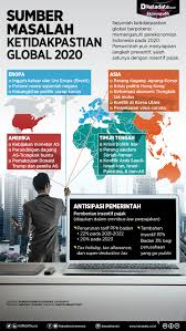 Canada has finally announced its new immigration policy for the next three years of 2021,2022, & 2023. Sumber Masalah Global Yang Ancam Ekonomi Indonesia 2020 Infografik Katadata Co Id