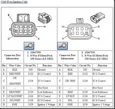 wiring harness diagram ls1 wiring diagram and hernes ls1 fuel injector wiring diagram printable