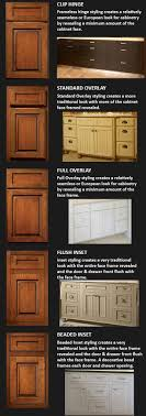 Best 25+ Inset cabinet hinges ideas on Pinterest | Hinges for ...