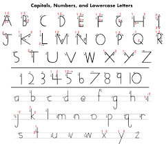 Handwriting Without Tears Printables Here Is A Handy