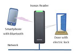 ip door access control kintronics isonas reader bluetooth