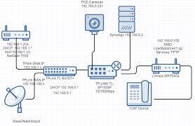 PPTP VPN through <b>TL</b>-<b>R470T+</b> - <b>TP</b>-<b>Link</b> SMB Community