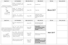 formato cronograma de actividades mensual plan de trabajo 2017 centro de recursos de aprendizaje cra ford