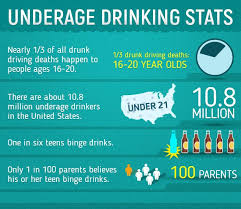 underagedrinking Twitter Hashtag underagedrinking Hashtag Twitter On Hashtag Twitter underagedrinking On On