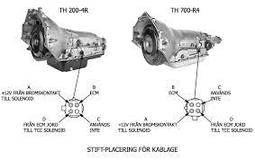 700r4 tcc lockup wiring the bangshift forums readingrat net 700 Transmission Wiring Harness 4l80e wiring diagram wirdig, wiring diagram Ford F-250 Transmission Wire Harness