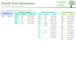 Family Tree Visio Template Killedbyauto Com