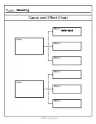 Graphic Organizer Templates Cause And Effect Templates