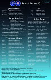 Pokemon GO Search Terms 101 v30.07.20 : TheSilphRoad