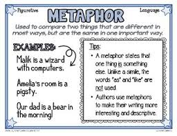 Simile Anchor Chart Figurative Language Posters Mini Anchor Charts For Word Walls Reference