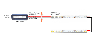 Can You Connect Led Light Strips Together