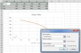 How To Make A Price Chart In Excel 2227 How Do I Create A Supply And Demand Style Chart In
