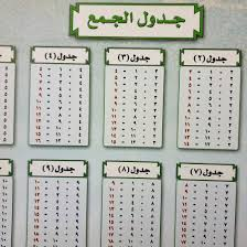 Mathematical Addition Table In Arabic Language Table Chart