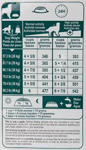 Puppy Feeding Chart Golden Retriever Golden Retriever Feeding Chart Goldenacresdogs Com