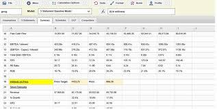 Dcf Valuation Example Fundamental Stock Valuation On An Open Platform Open Economics