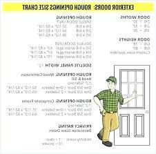 Rough Opening 36 Door Masna Com Co