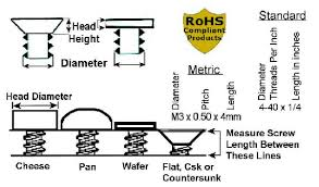 M3 Screw Size Chart Measuring Tips Metric Screws We Have The Screws You Need