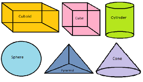 3d Figures Chart 2d Shapes And 3d Figures Definition Solved Examples Nets