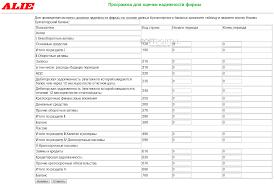 Экспресс анализ финансовой отчетности скачать бесплатно Экспресс  Статус программы Бесплатная