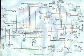 2000 sportster wiring diagram i wiring diagram on s ignition 2001 fatboy wiring diagram 2000 sportster wiring diagram wiring diagram the wiring diagram wiring diagram 2000 harley davidson fatboy wiring 2000 sportster wiring diagram