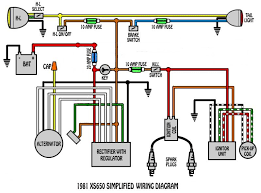 ignition switch wiring diagram for motorcycle wiring diagram and wiring diagram for ignition switch auto