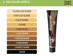 Solfine Hair Color Chart How To Color Hair Step By Step Video Ugly Duckling