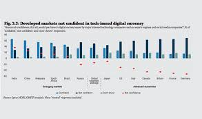 OMFIF/MORI survey: Central banks most trusted to issue digital currencies -  Ledger Insights - enterprise blockchain
