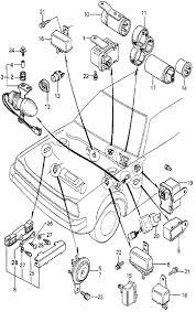 2005 Honda Accord Fuse Box Location