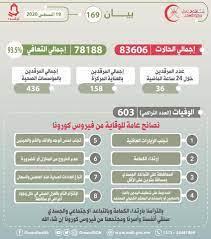 أعلنت وزارة الصحة @OmaniMOH اليوم... - وزارة الإعلام - سلطنة عمان