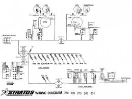 sea pro wiring diagram diagram schematic marine wiring diagram 12 volt 2002 sea pro wiring diagram wiring auto wiring diagrams instructions mastercraft wiring diagram g3 boats