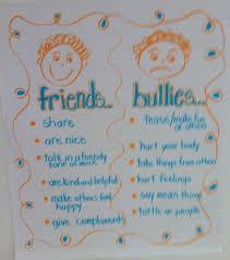 Friends Bullies 1st Gr Anchor Chart Bullying Lessons