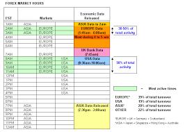 Forex Market Live Chart Indian Forex Market Hours India Forex Market Hours Forex