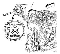 2004 chevy colorado engine diagram inspirational diagram 4 6 timing marks diagram