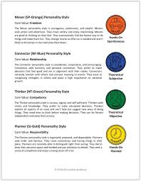The true colors personality test is an excellent way of understanding yourself and understanding others. Pin On Education