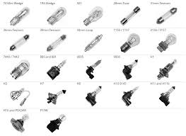 Automotive Light Bulb Size Chart Festoon Bulb Sizes Chart Best Picture Of Chart Anyimage Org